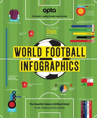 Picture of Opta World Football Infographics