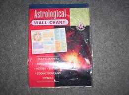 Picture of ASTROLOGICAL WALL CHART